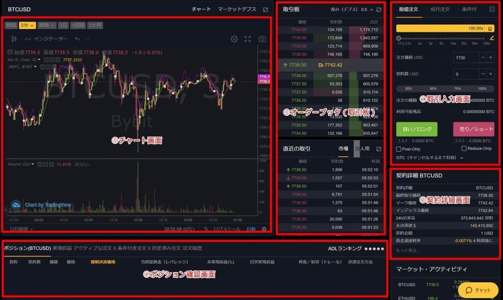bybitの取引画面